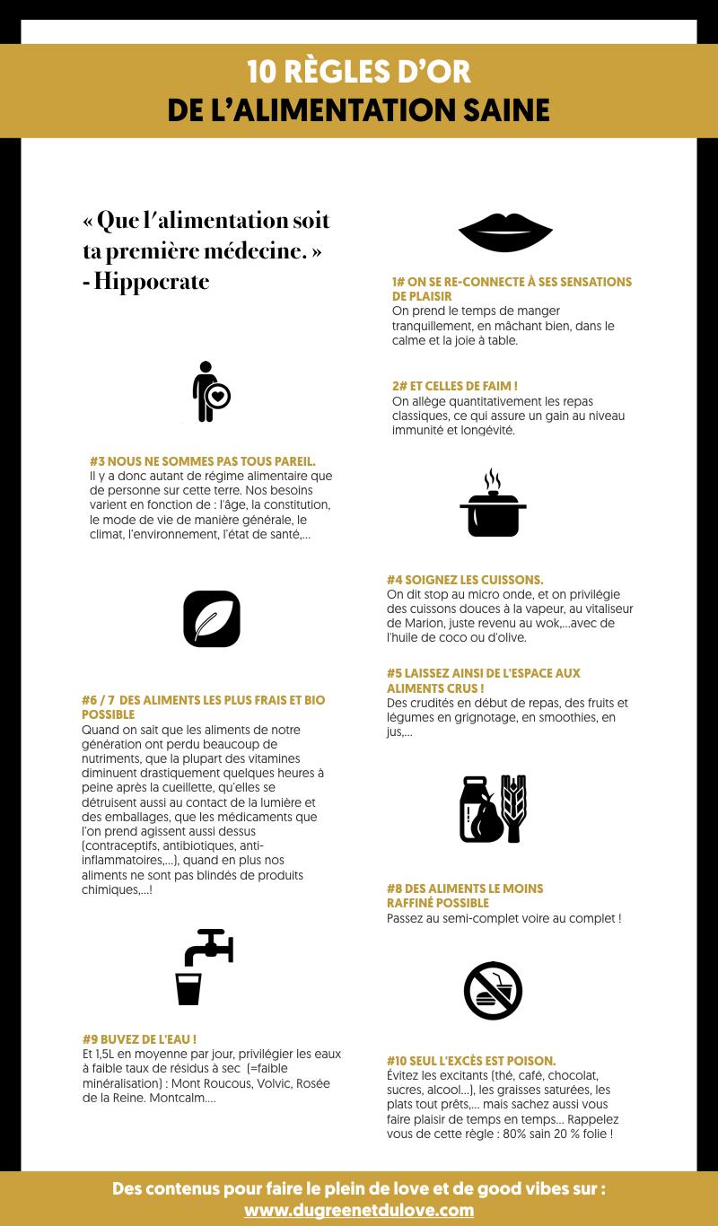 dugreenetdulove-10-regles-alimentation-saine-infographie.001.jpeg.001