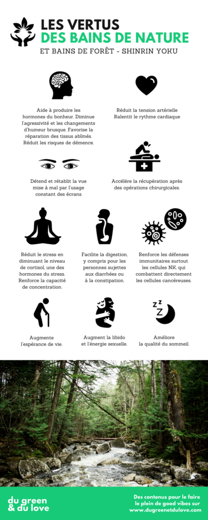 dugreenetdulove-infographie-foret-nature-bienfait-shinrin-yoku